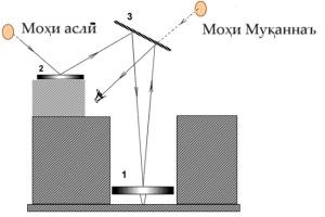 Мохи Муканнаъ