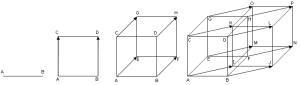 Построение_тессеракта (1)